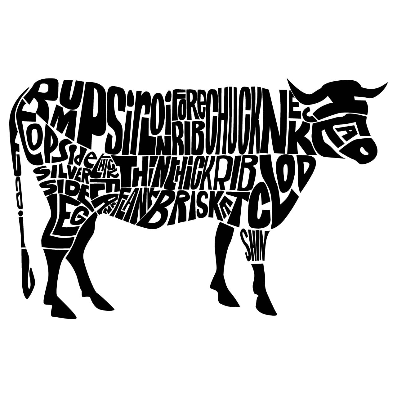 Cow Anatomy Cuts Of Beef Kitchen Wall Sticker World Of